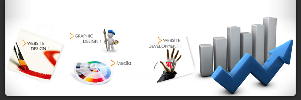 Search Engine Optimization Meerut,Website Development in Meerut, E-commerce website in Meerut, Website Design in Meerut, SEO Meerut